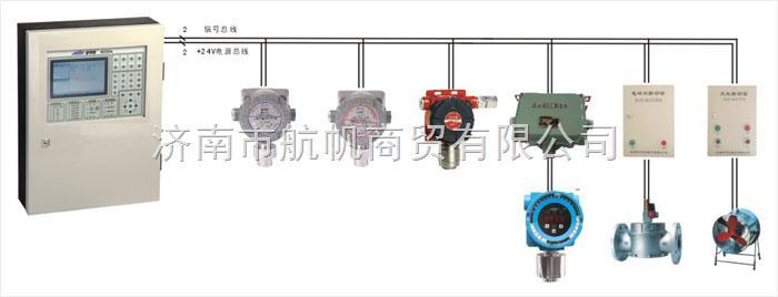 AEC2302a-一氧化碳濃度報警器 一氧化碳報警器
