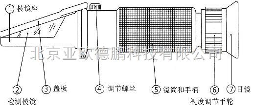 DP-116ATC-蜂蜜折光仪 折光仪
