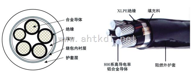 ZC-YJHLV非铠装合金电缆