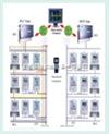 DDS38-A型單相AMR抄表系統 電子式電能表