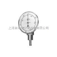CZ-634、636固定磁性转速表上海转速表厂