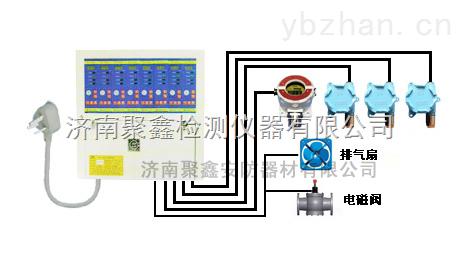 RK-4000型-RK-4000型氧氣報警器|氧氣泄漏報警儀