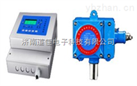 一氧化碳氣體報警器,在線式一氧化碳氣體報警器