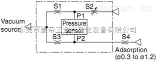 SMC真空压力开关作用和分类