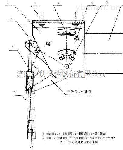 【专业生产】弹簧支吊架试验机,弹簧支吊架检测仪器