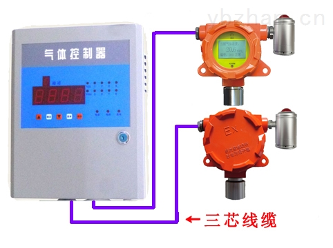 苯酚浓度报警探测器 在线监测苯酚气体报警仪