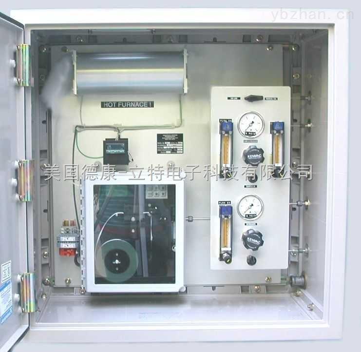 1600系列在线总硫分析仪