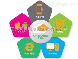 永利电玩app_永利充电桩智能云服务监控运营管理平台