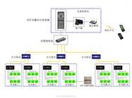 JC-OM301光纖光柵溫度在線監測系統