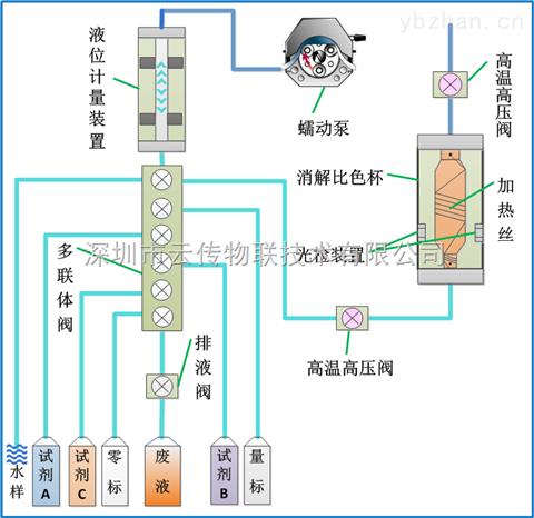 电路 电路图 电子 设计 素材 原理图 480_466