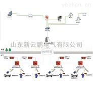 井下人员精准定位系统—煤矿人员定位—矿井人员定位