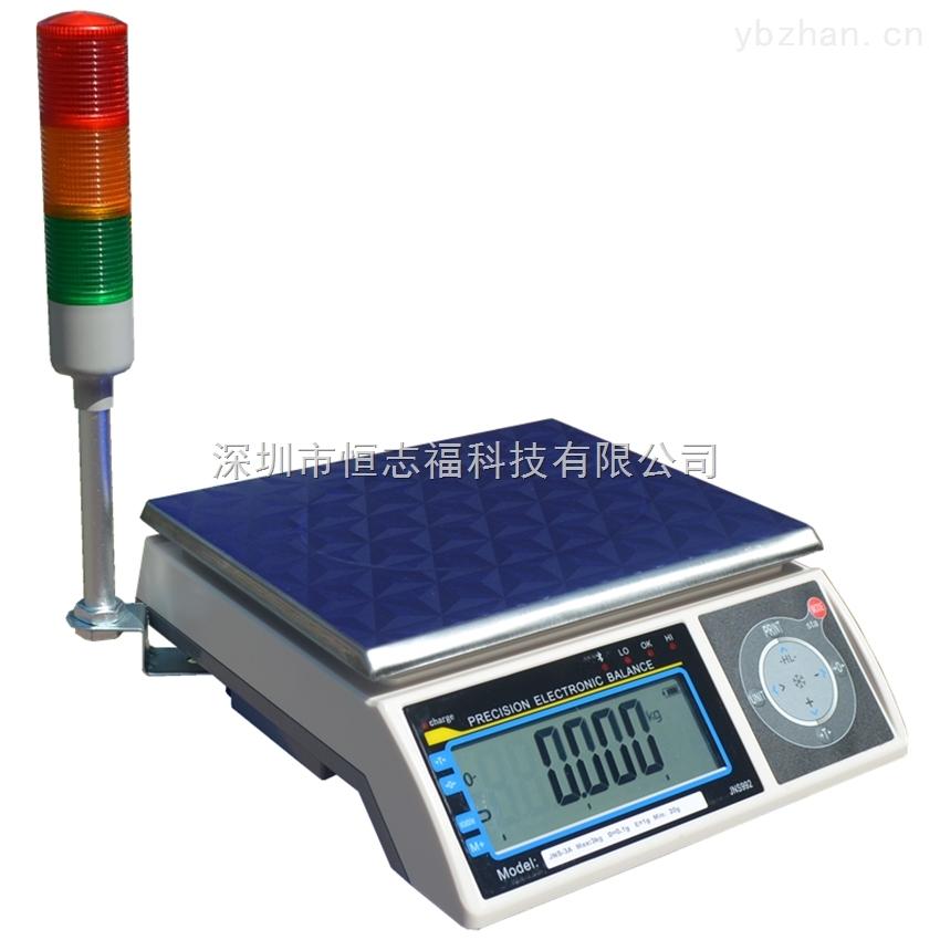 帶串口電子稱,通訊功能電子磅,RS232/RS485數據傳輸