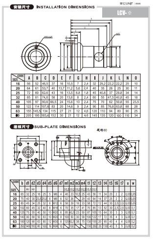 台湾久冈jgh逻辑阀lcv-32-e-05现货