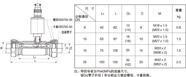 涡轮流量计,涡轮流量计价格-中国仪表网
