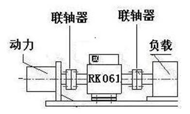 静止扭矩传感器的结构图