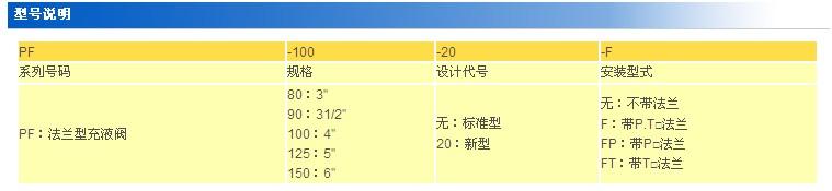 台湾康百世朝田法兰型充液阀pf-100-f-20图片