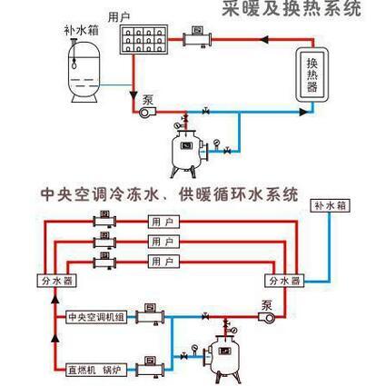 多相 信阳全程综合水处理器 循环水处理器