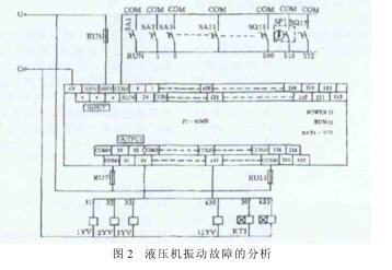 液压机振动导致电接点压力表故障分析