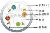 UTP六类4对多股绞合线非屏蔽数据电缆