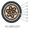 供应KYJV仪表控制电缆